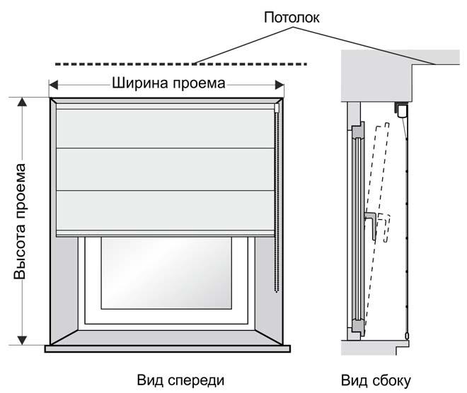 Замер римских штор
